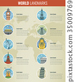 World landmarks Infographics set. Travel and 35009769