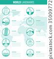 World landmarks Infographics set. Travel and 35009772