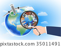 world landmark in magnifying glass with airplane 35011491