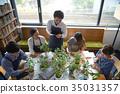文化學校共同種植講師學生 35031357