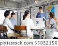 Language school Korean 35032150