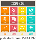 zodiac, sign, symbol 35044197
