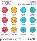Zodiac signs icons 35044203
