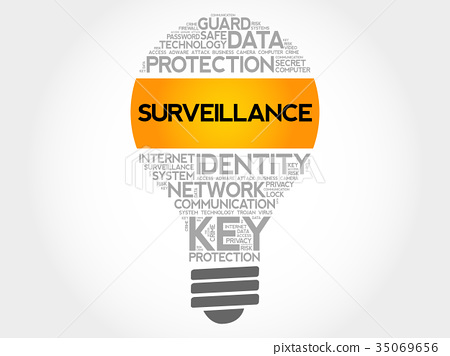 Surveillance bulb word cloud collage 35069656