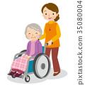 부모의 개호 가족 35080004
