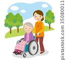 부모의 개호 가족 35080011