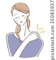 ความตึงที่แขนของผู้หญิง 35083937