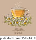 chamomile, leaf, herb 35094410