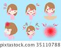 woman with headache 35110788