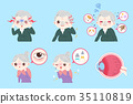 old people with eye allergy 35110819