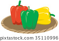 Bell, Peppers, bell 35110996