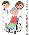 白色外套的女性护士轮椅的患者 35115105