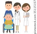 白色外套的女性护士轮椅的患者 35115157