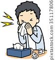 nasal mucus, dripping nose, tissue 35117806