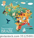 Tourist map of Brazil with landmarks and animals 35125001