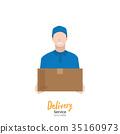 盒子 箱子 传递 35160973