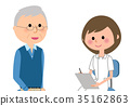 nurse, registered, female 35162863