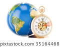 Daylight Saving Time, Fall back concept 35164468