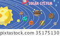 Solar system with planets and sun 35175130