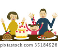Family celebration birthday cake 35184926