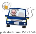醉酒驾驶 男性 男 35193746