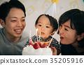 งานเลี้ยงวันเกิดเด็กเป่าเทียน 35205916