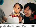 ภาพวาดมือ ครอบครัว,วันเกิด,คน 35206181