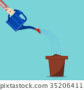 Hand holding watering can watering plant in pot 35206411