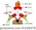 新年的新年| Kagamine插圖沒有名字(無國界)|新年年糕 35206478