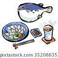 河豚 河豚魚 生魚片 35206635