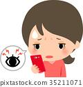 智能手機 智慧型手機 視疲勞 35211071