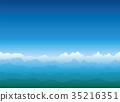 Mountain Horizon Vast Landscape 35216351