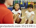 체조 교실지도 이야기를 듣고 아이들 35233911