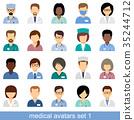 Medical avatars 35244712