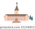 교회 35246853