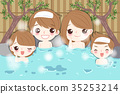 family with hot spring 35253214