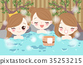 girls with hot spring 35253215