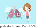 lung with health concept 35253228