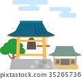หอระฆังของวัดญี่ปุ่น 35265736