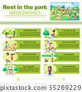 Rest in Park Infographics Poster with Pictures 35269229