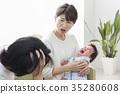 ทารก,เด็ก,ครอบครัว 35280608