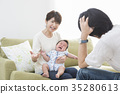ทารก,เด็ก,ครอบครัว 35280613