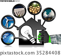 Renewable Resources and House with Light Bulb 35284408
