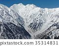북 알프스 · 爺ヶ岳 등반에서 볼 針노木岳 35314831