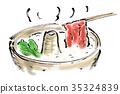 涮涮锅 涮涮锅火锅 肉 35324839