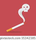 Cigarette with a smoke formed skull dead 35342385