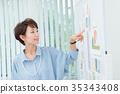 นักธุรกิจหญิงประชุมกราฟิก 35343408