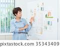 นักธุรกิจหญิงประชุมกราฟิก 35343409