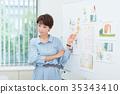 นักธุรกิจหญิงประชุมกราฟิก 35343410