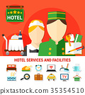 Hotel Facilities Background 35354510